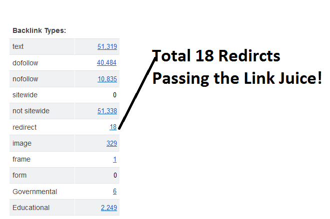 18redirects
