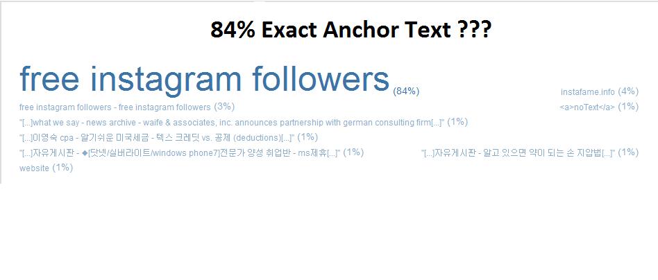 anchor texts