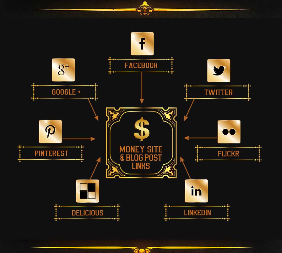 Social Shield 2